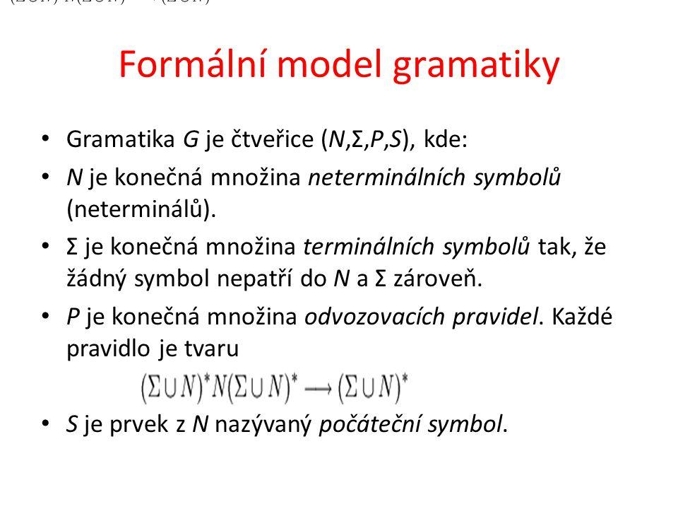 Formální model gramatiky