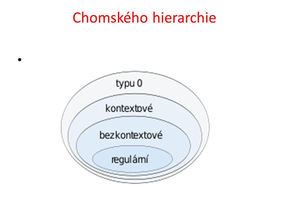 Chomského hierarchie