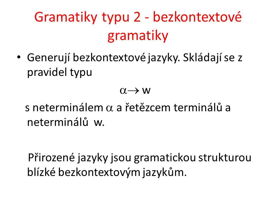 Gramatiky typu 2 - bezkontextové gramatiky