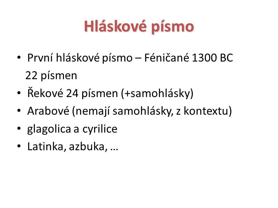 Hláskové písmo První hláskové písmo – Féničané 1300 BC 22 písmen