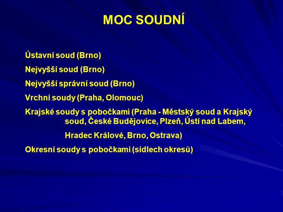 MOC SOUDNÍ Ústavní soud (Brno) Nejvyšší soud (Brno)