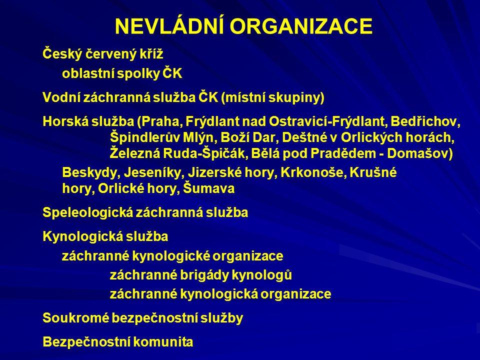NEVLÁDNÍ ORGANIZACE Český červený kříž oblastní spolky ČK