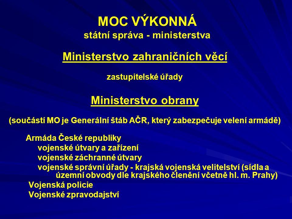 MOC VÝKONNÁ státní správa - ministerstva