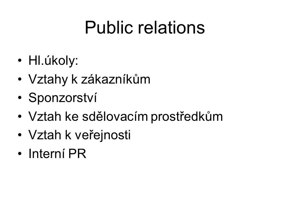 Public relations Hl.úkoly: Vztahy k zákazníkům Sponzorství