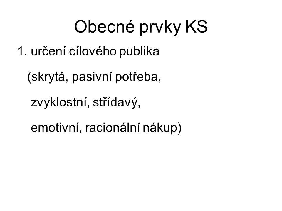 Obecné prvky KS 1. určení cílového publika (skrytá, pasivní potřeba,