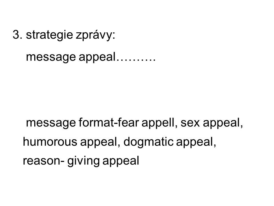 3. strategie zprávy: message appeal……….