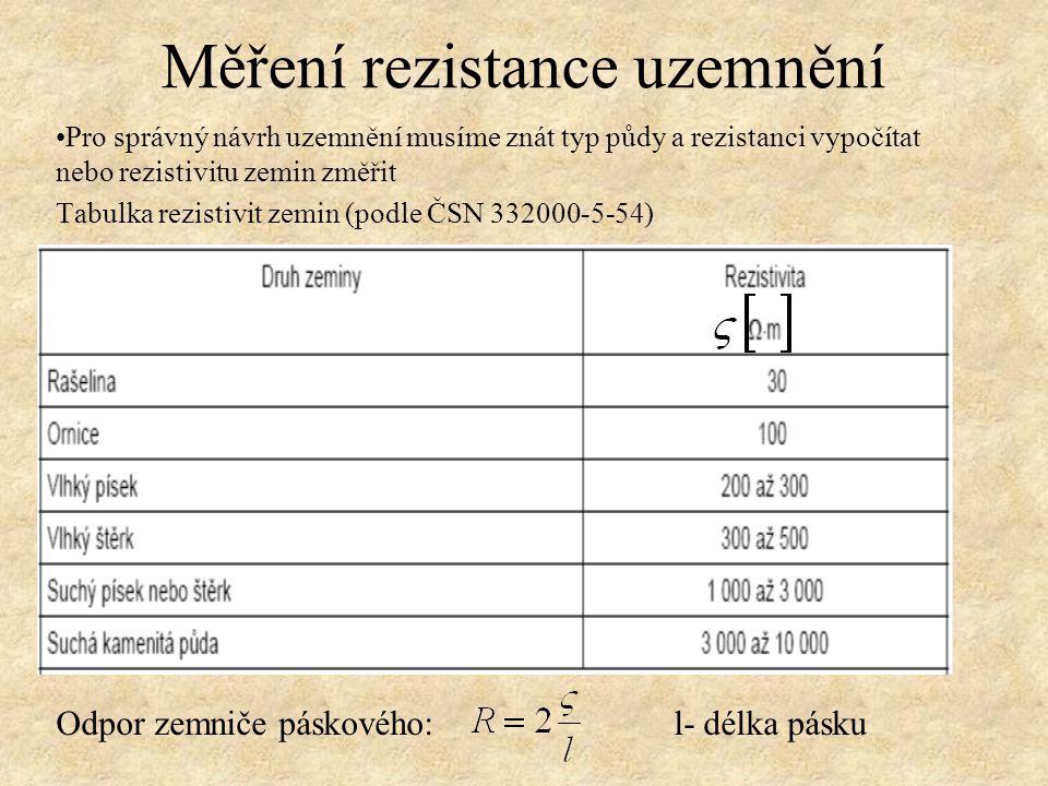 Měření rezistance uzemnění