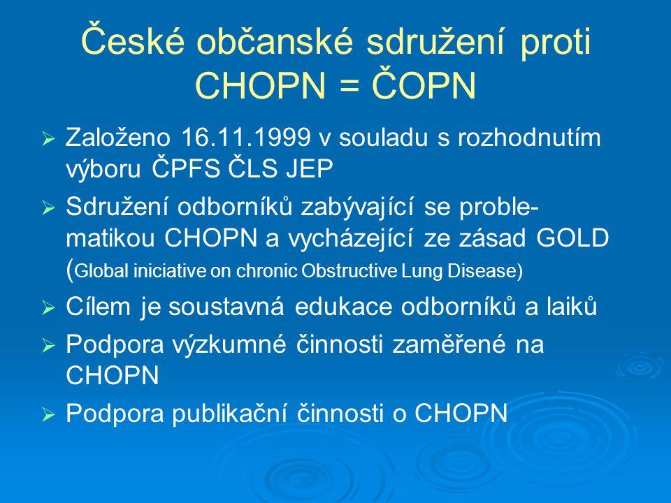 České občanské sdružení proti CHOPN = ČOPN