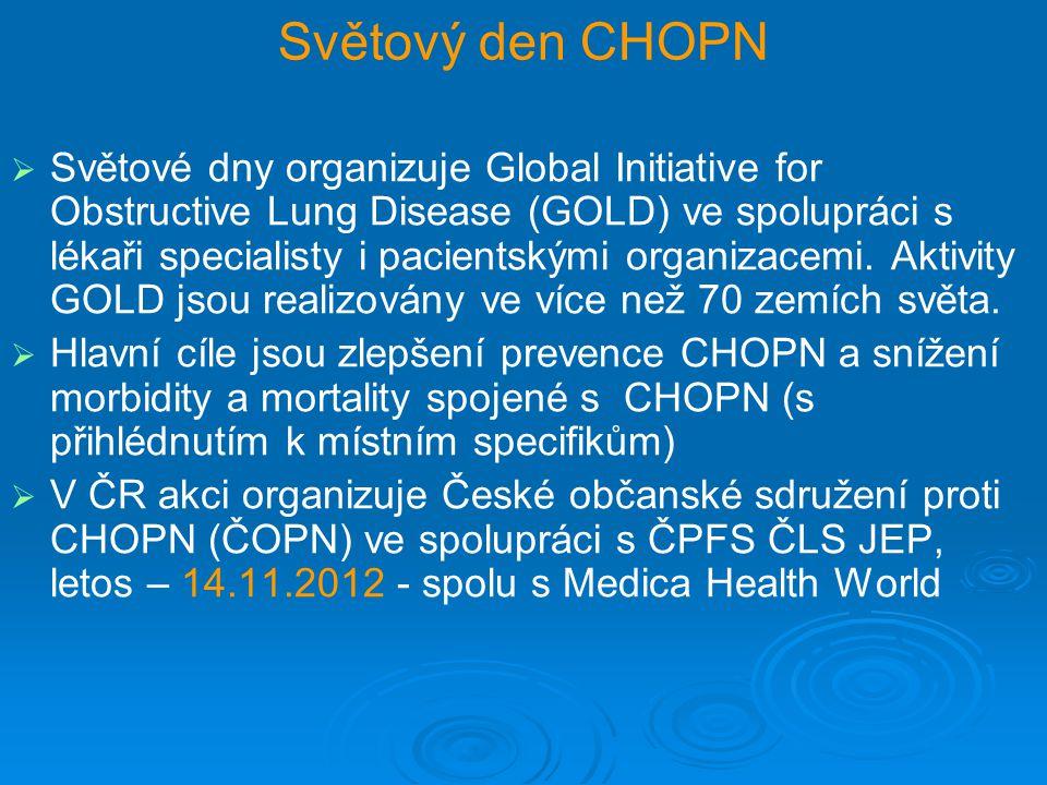 Světový den CHOPN