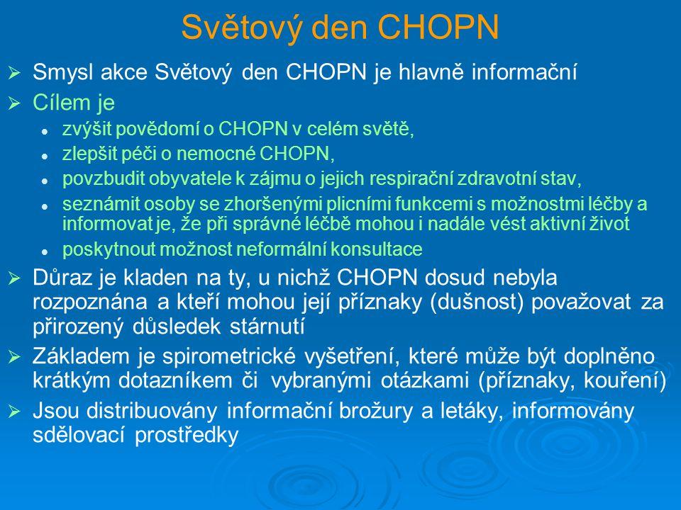 Světový den CHOPN Smysl akce Světový den CHOPN je hlavně informační