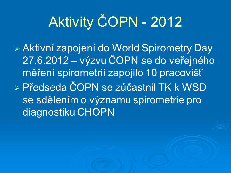 Aktivity ČOPN - 2012 Aktivní zapojení do World Spirometry Day 27.6.2012 – výzvu ČOPN se do veřejného měření spirometrií zapojilo 10 pracovišť.