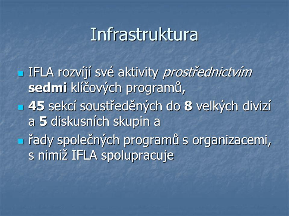Infrastruktura IFLA rozvíjí své aktivity prostřednictvím sedmi klíčových programů,
