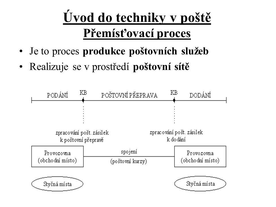 Úvod do techniky v poště Přemísťovací proces