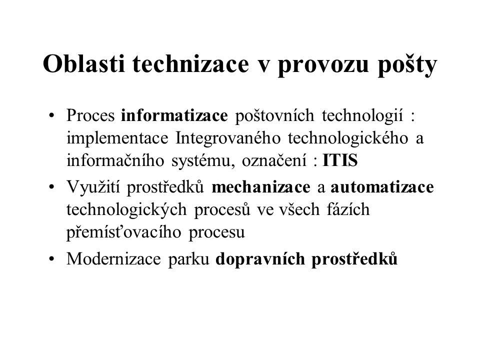 Oblasti technizace v provozu pošty