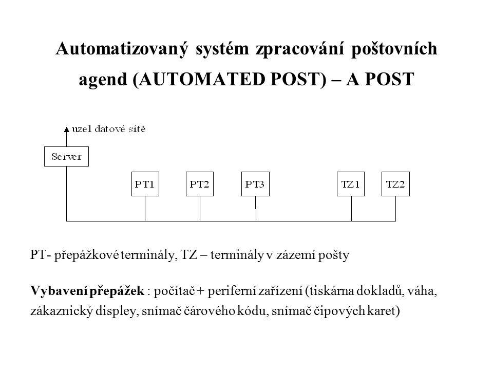 Automatizovaný systém zpracování poštovních agend (AUTOMATED POST) – A POST