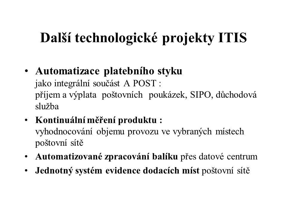 Další technologické projekty ITIS