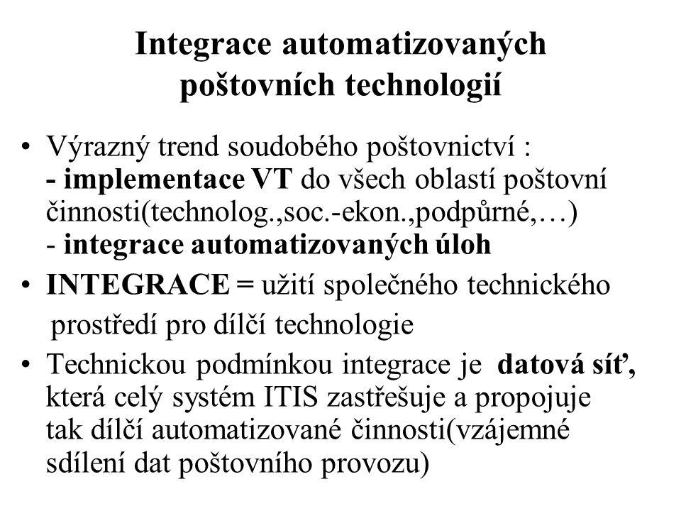 Integrace automatizovaných poštovních technologií