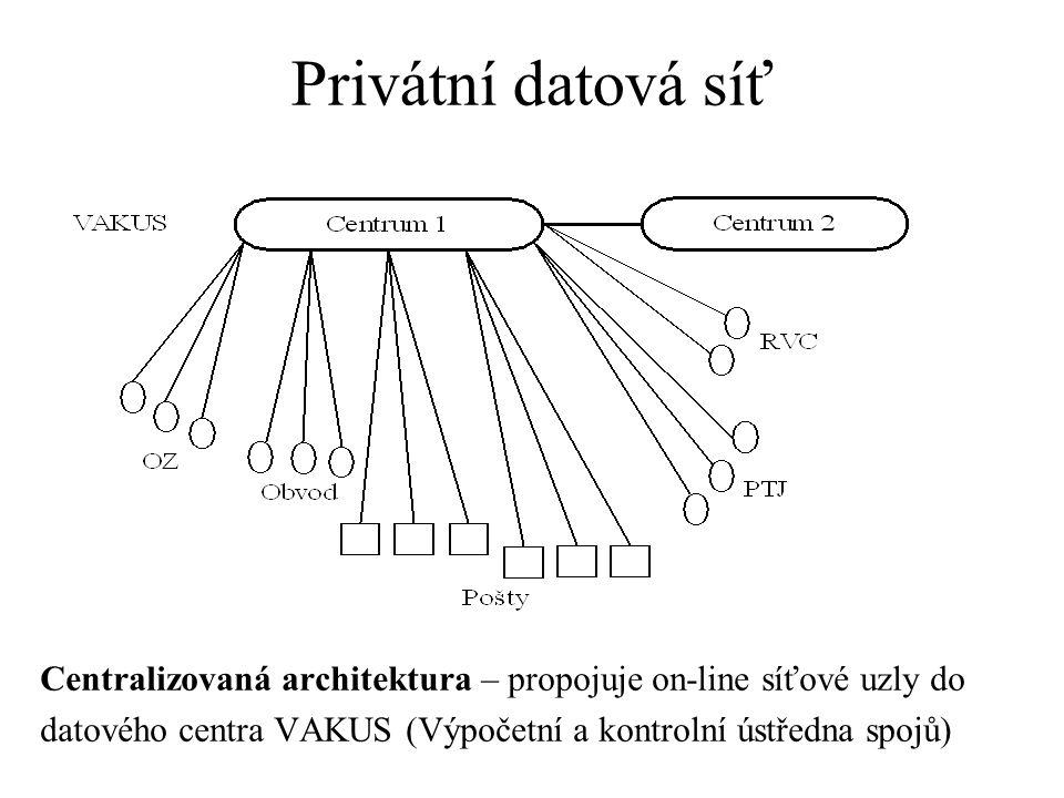 Privátní datová síť Centralizovaná architektura – propojuje on-line síťové uzly do.
