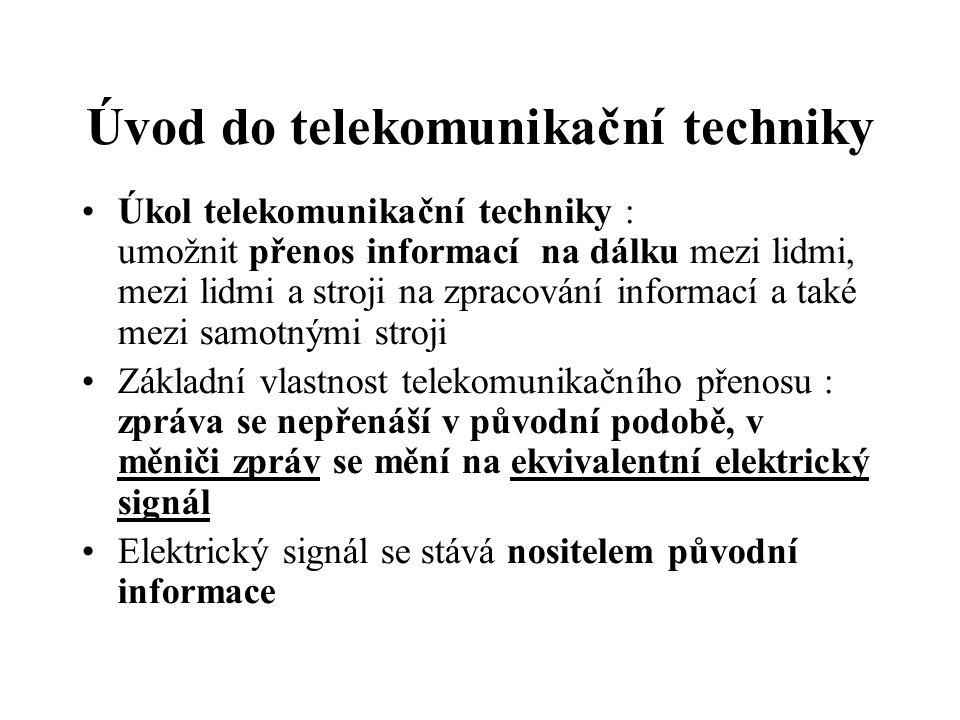 Úvod do telekomunikační techniky