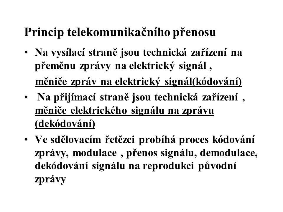 Princip telekomunikačního přenosu