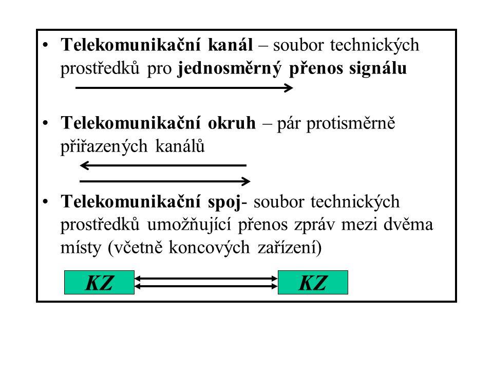 Telekomunikační kanál – soubor technických prostředků pro jednosměrný přenos signálu