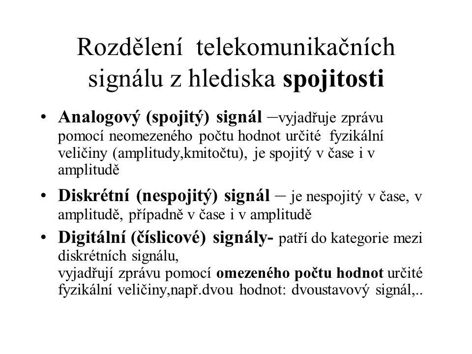 Rozdělení telekomunikačních signálu z hlediska spojitosti