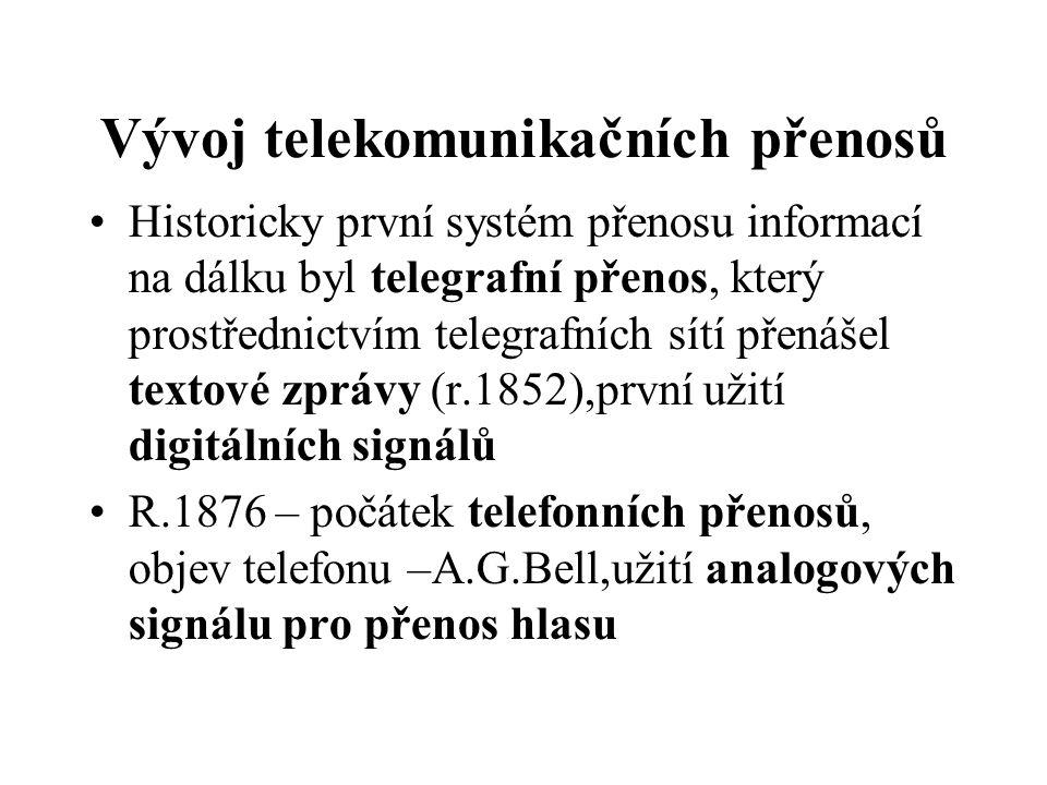 Vývoj telekomunikačních přenosů
