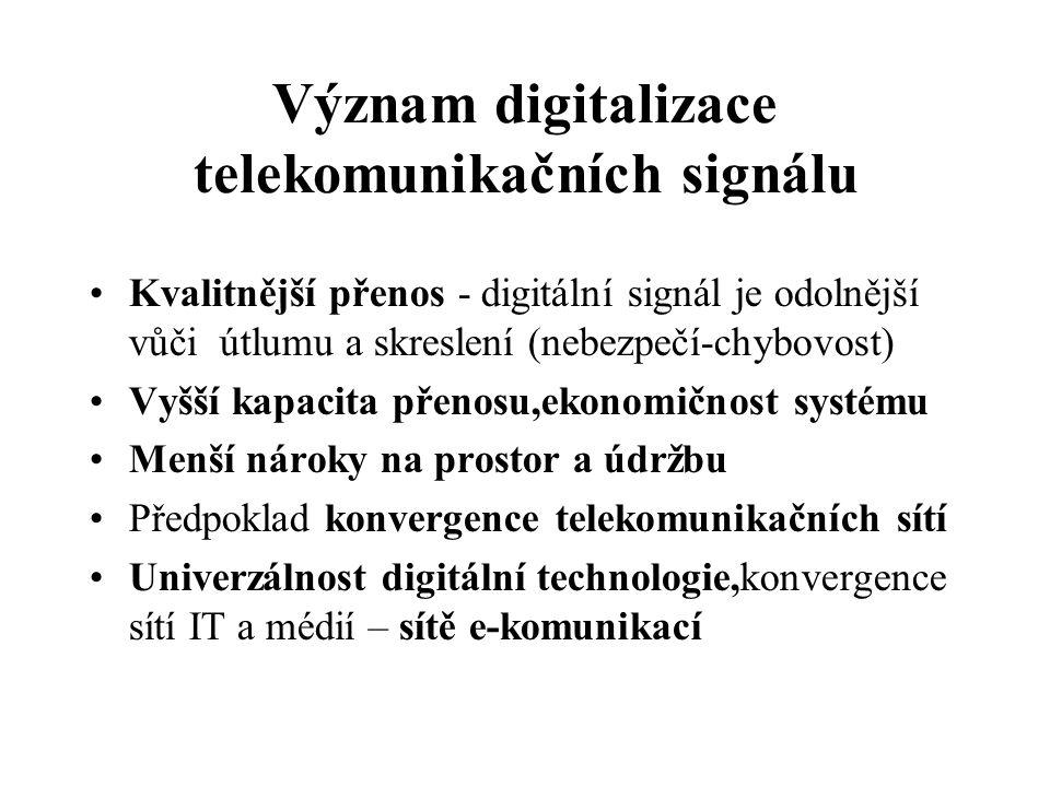 Význam digitalizace telekomunikačních signálu