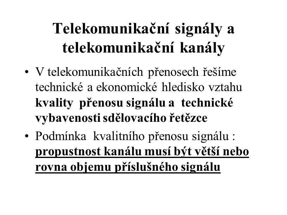Telekomunikační signály a telekomunikační kanály