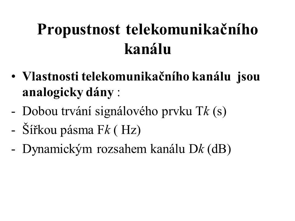Propustnost telekomunikačního kanálu