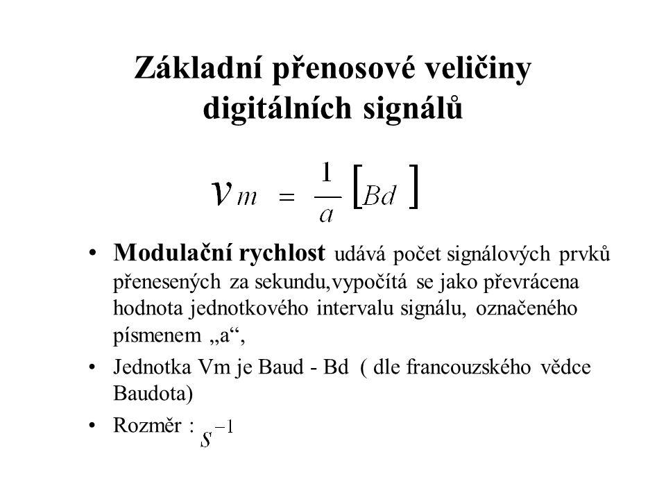 Základní přenosové veličiny digitálních signálů
