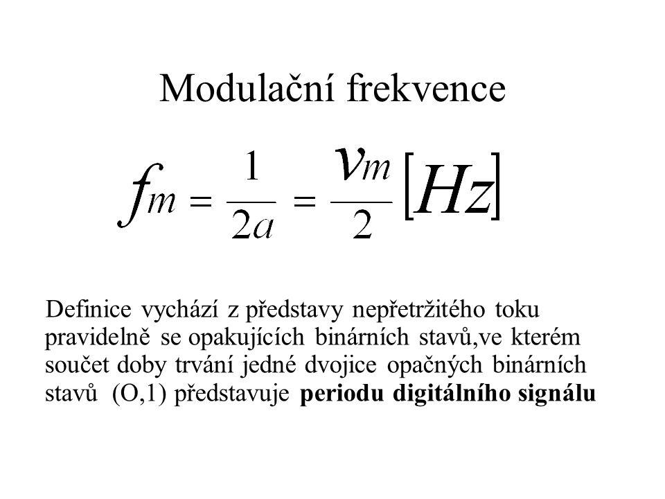 Modulační frekvence