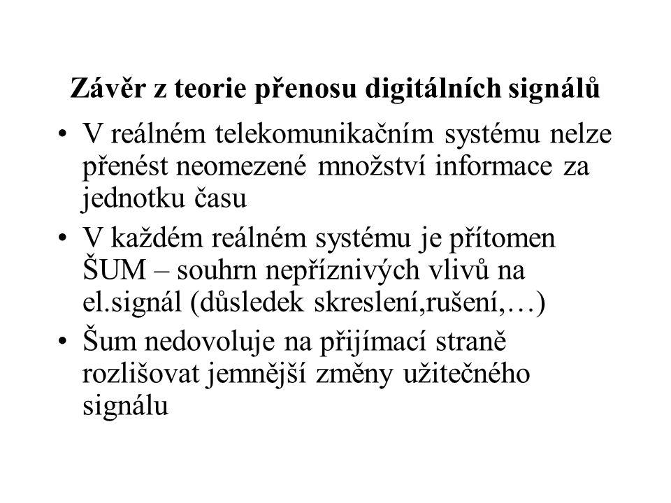 Závěr z teorie přenosu digitálních signálů