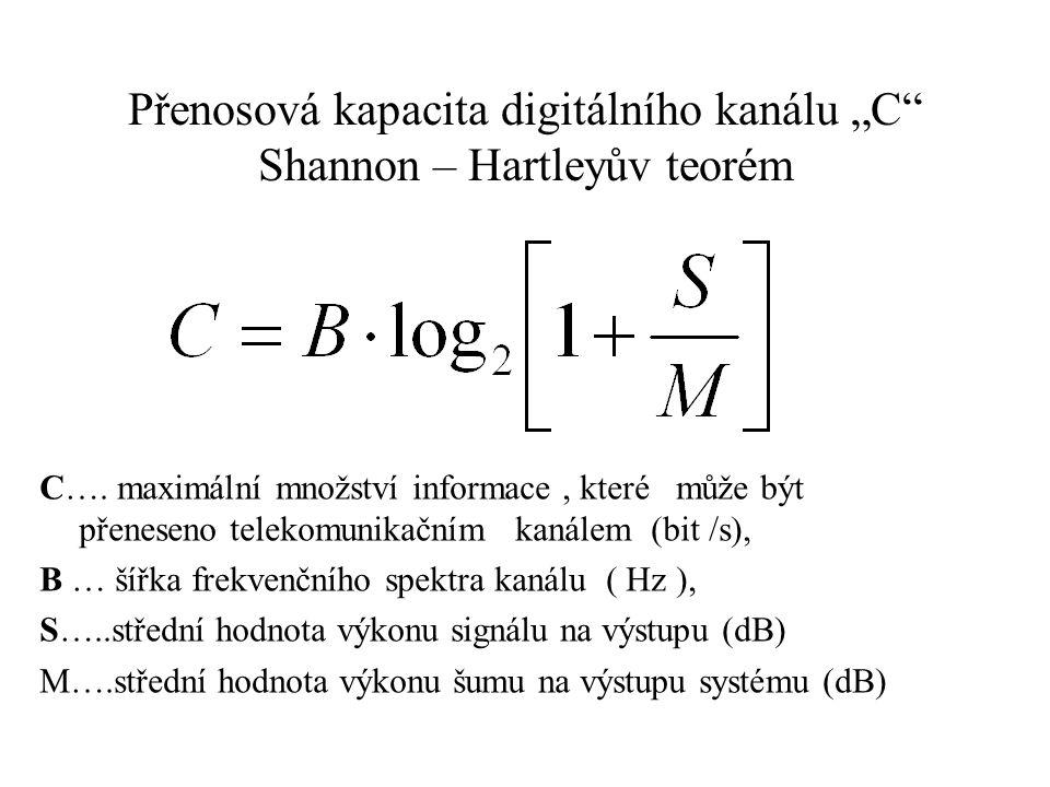 """Přenosová kapacita digitálního kanálu """"C Shannon – Hartleyův teorém"""