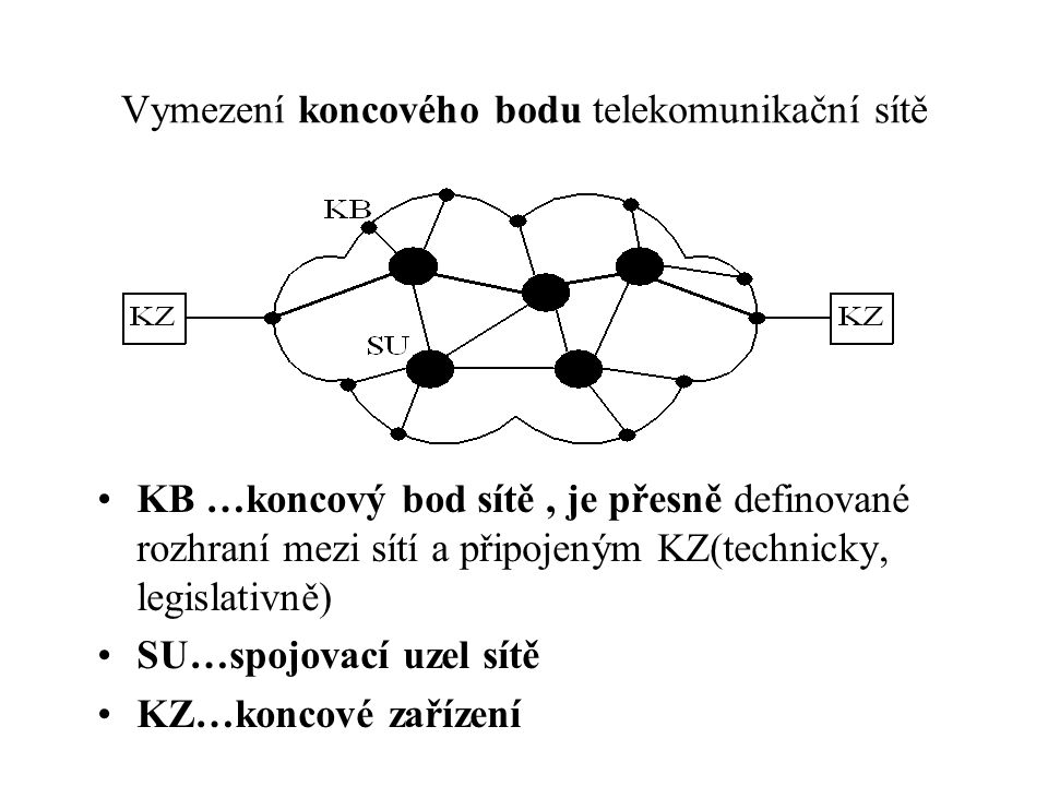 Vymezení koncového bodu telekomunikační sítě
