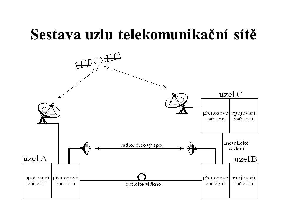 Sestava uzlu telekomunikační sítě
