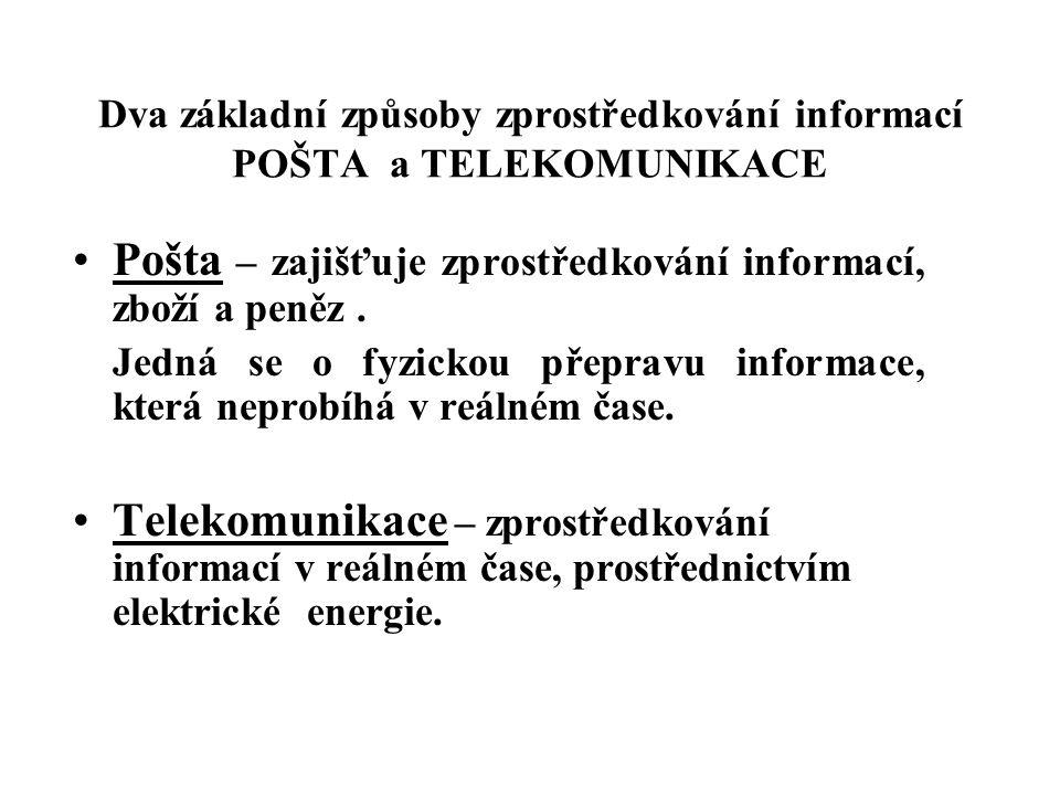 Dva základní způsoby zprostředkování informací POŠTA a TELEKOMUNIKACE