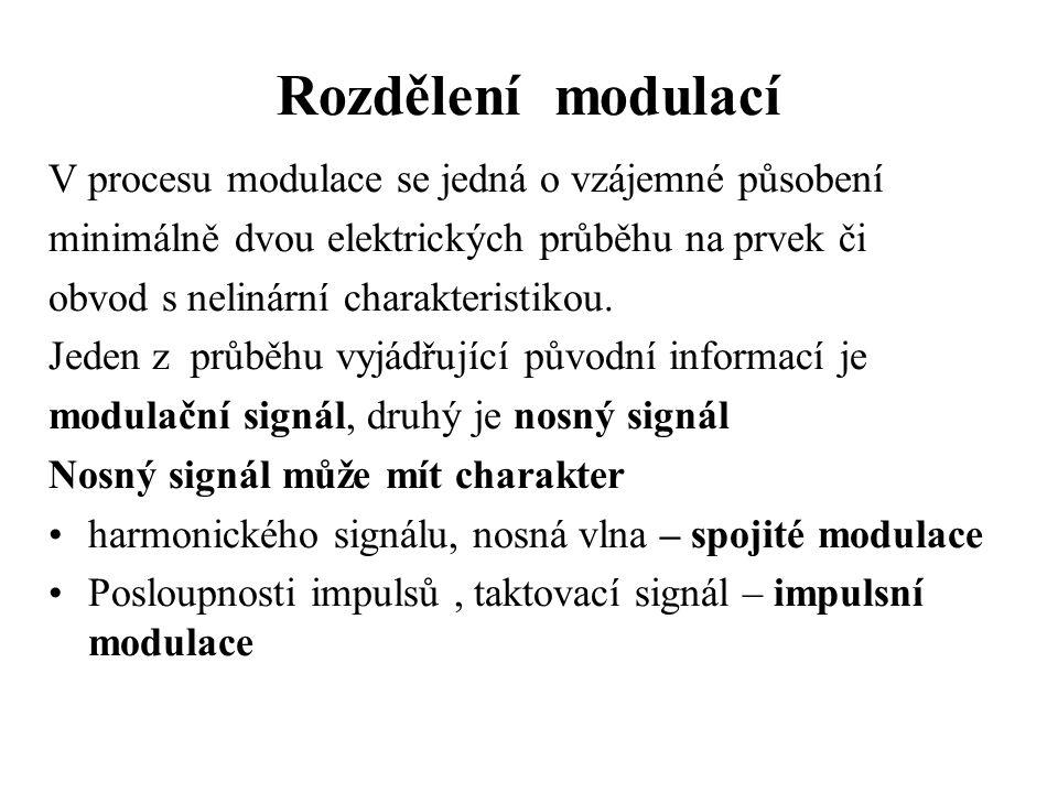 Rozdělení modulací V procesu modulace se jedná o vzájemné působení