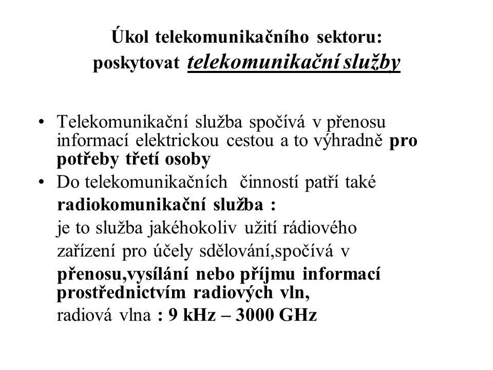 Úkol telekomunikačního sektoru: poskytovat telekomunikační služby