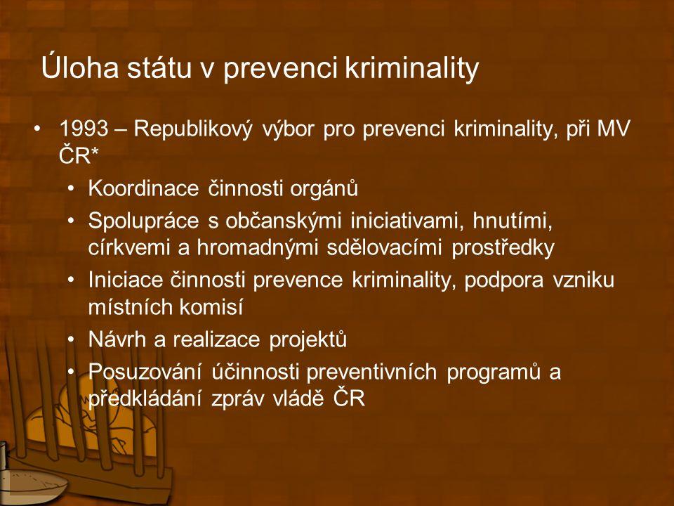 Úloha státu v prevenci kriminality