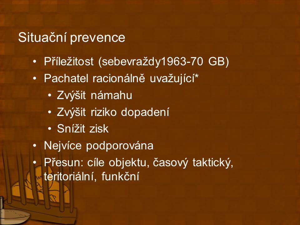 Situační prevence Příležitost (sebevraždy1963-70 GB)