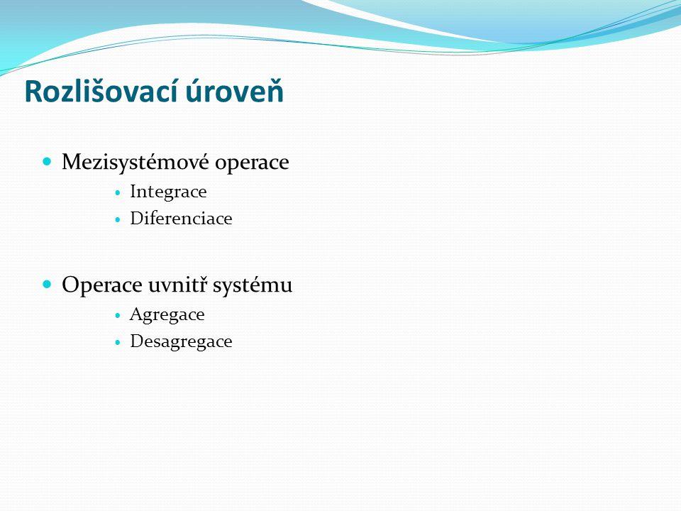 Rozlišovací úroveň Mezisystémové operace Operace uvnitř systému