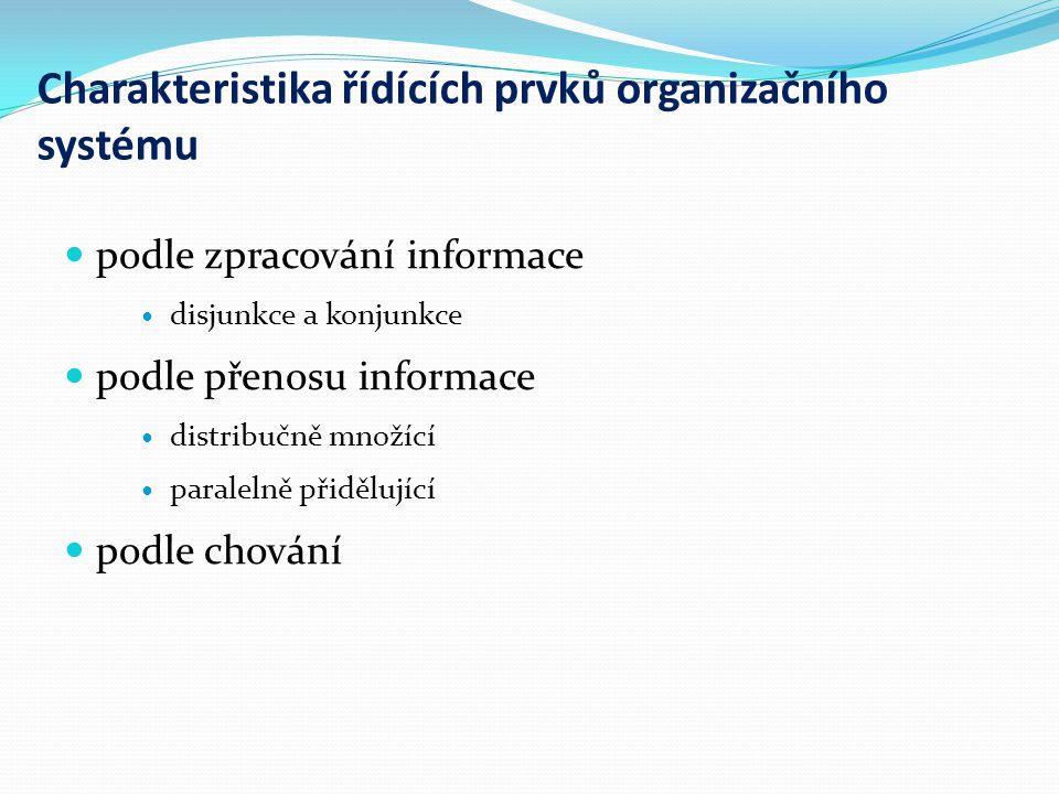 Charakteristika řídících prvků organizačního systému