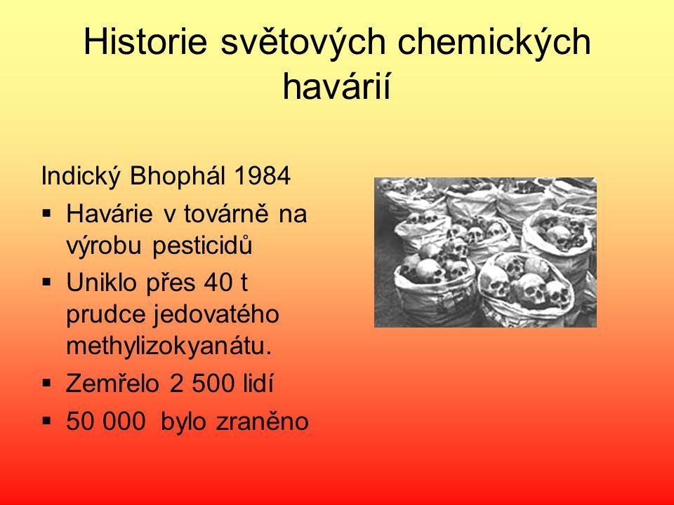 Historie světových chemických havárií
