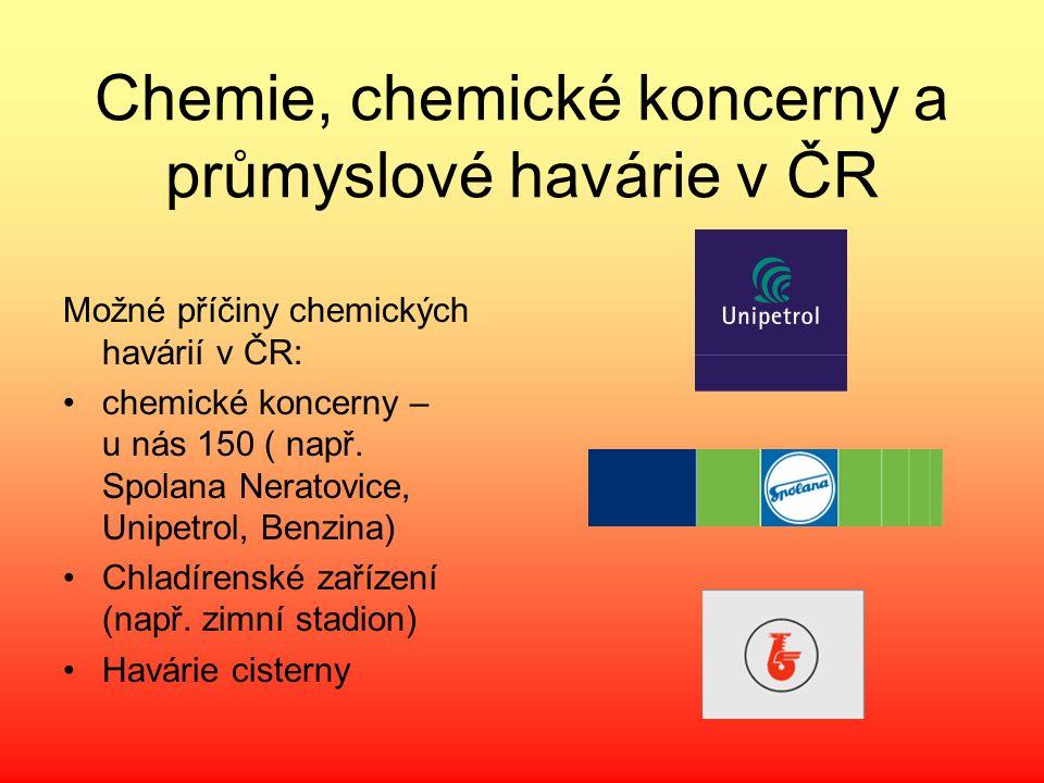 Chemie, chemické koncerny a průmyslové havárie v ČR