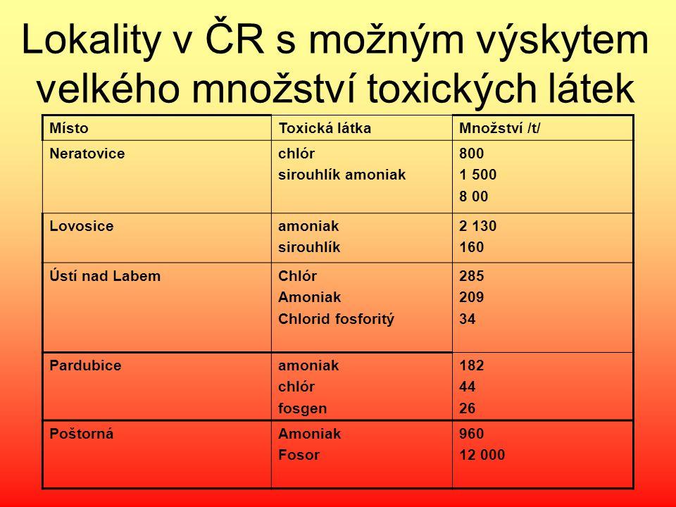Lokality v ČR s možným výskytem velkého množství toxických látek