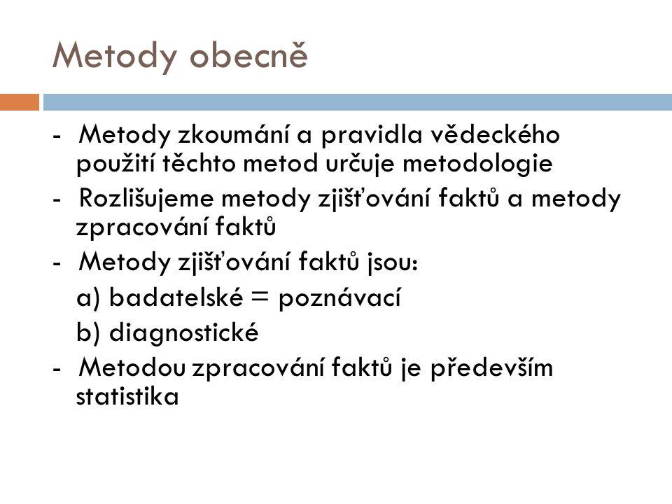 Metody obecně - Metody zkoumání a pravidla vědeckého použití těchto metod určuje metodologie.