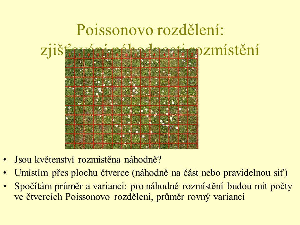 Poissonovo rozdělení: zjišťování náhodnosti rozmístění