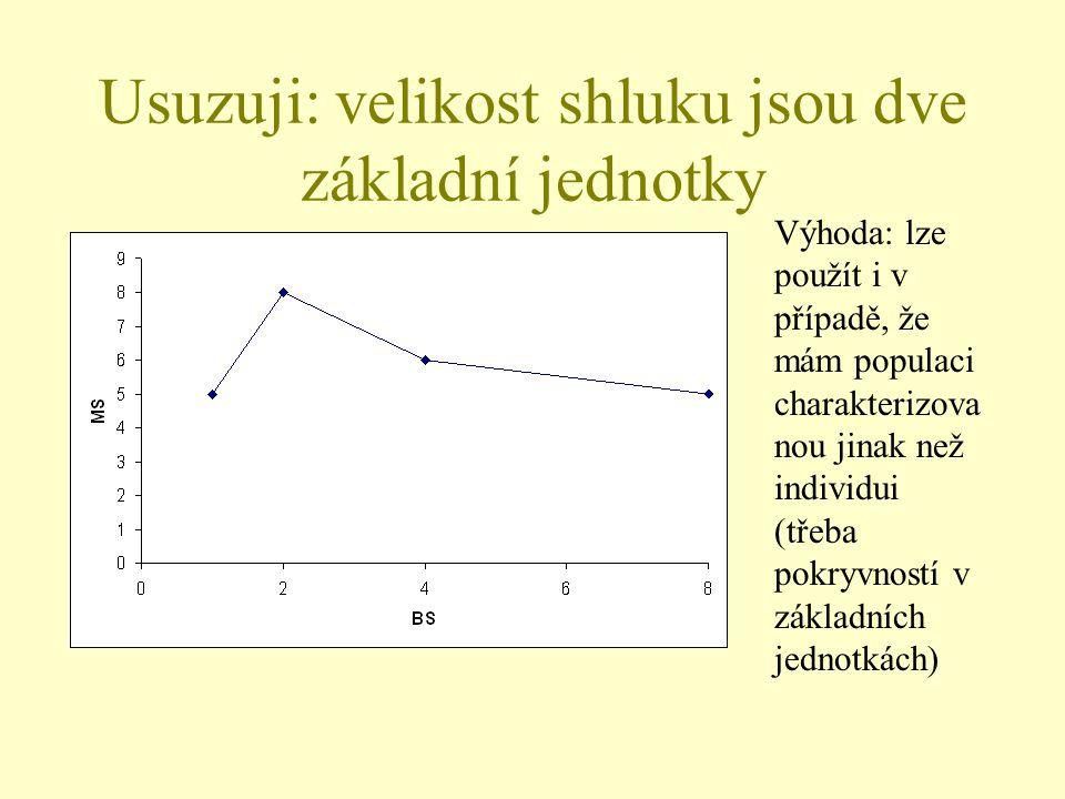 Usuzuji: velikost shluku jsou dve základní jednotky