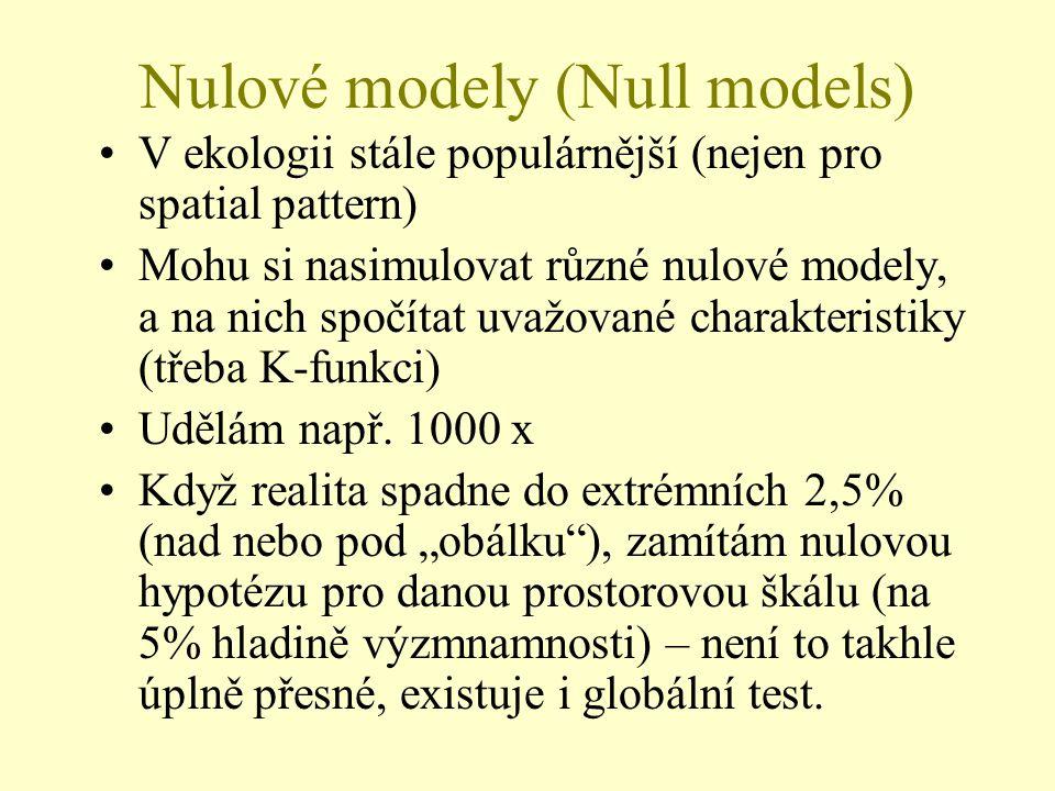 Nulové modely (Null models)
